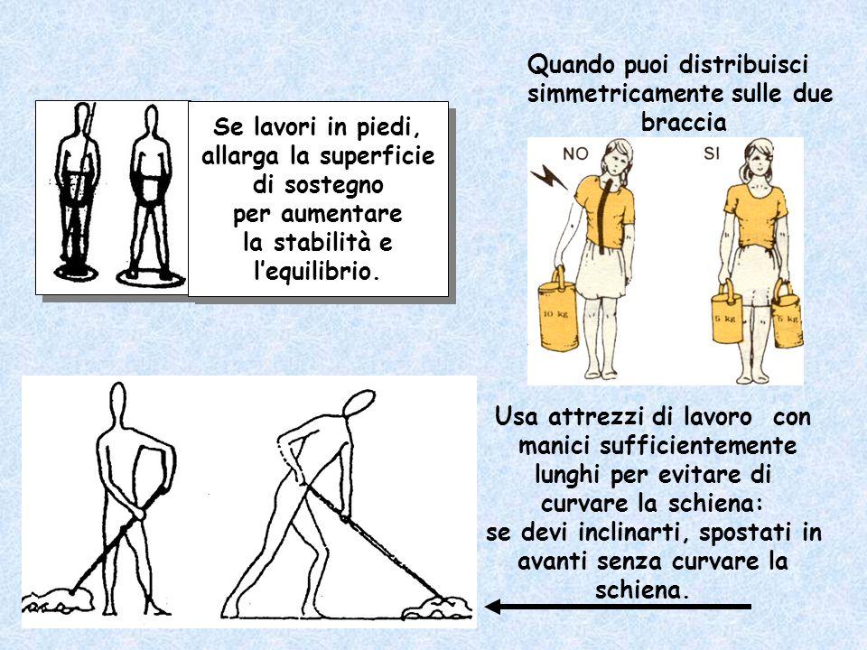 Quando ve ne è la possibilità, è obbligatorio lutilizzo degli ausilii meccanici per evitare posture o movimenti dannosi alla salute