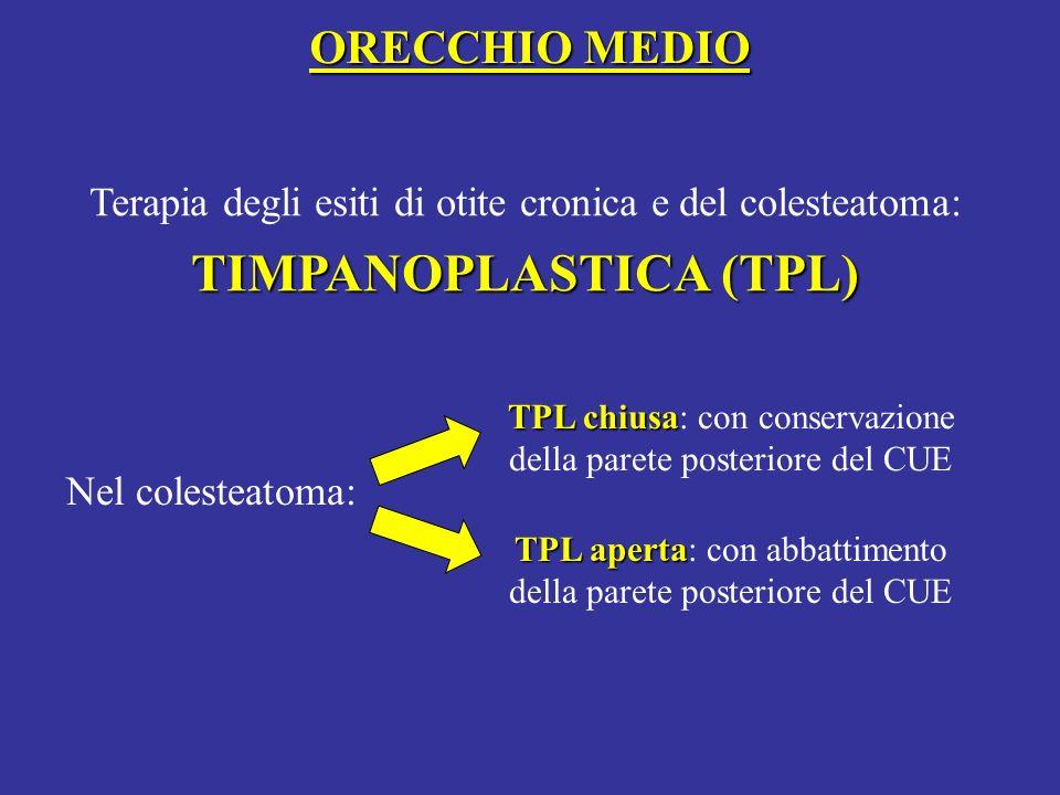 ORECCHIO MEDIO Terapia degli esiti di otite cronica e del colesteatoma: TIMPANOPLASTICA (TPL) Nel colesteatoma: TPL chiusa TPL chiusa: con conservazione della parete posteriore del CUE TPL aperta TPL aperta: con abbattimento della parete posteriore del CUE