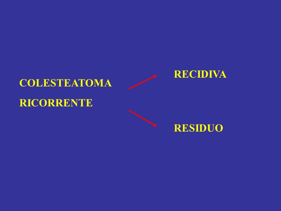 COLESTEATOMA RICORRENTE RESIDUO RECIDIVA