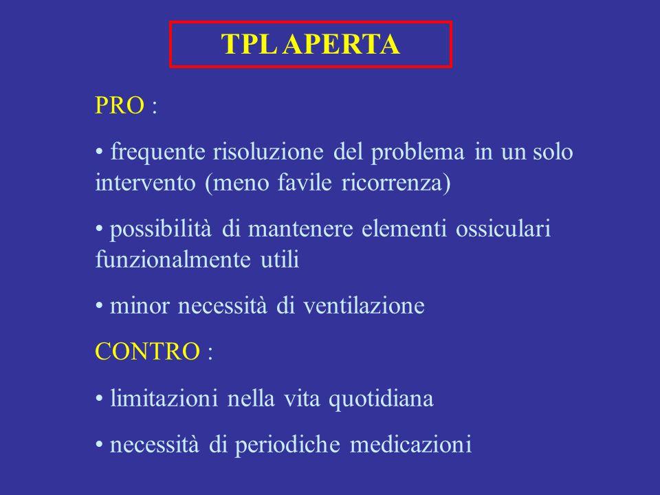 TPL APERTA PRO : frequente risoluzione del problema in un solo intervento (meno favile ricorrenza) possibilità di mantenere elementi ossiculari funzio