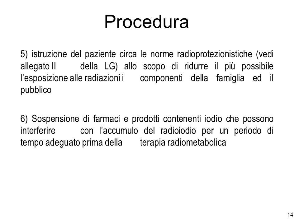 14 Procedura 5)istruzione del paziente circa le norme radioprotezionistiche (vedi allegato II della LG) allo scopo di ridurre il più possibile lesposi