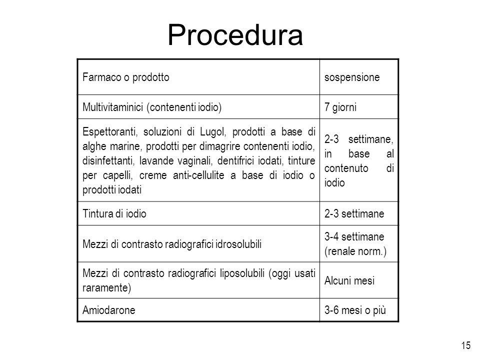 15 Procedura Farmaco o prodottosospensione Multivitaminici (contenenti iodio)7 giorni Espettoranti, soluzioni di Lugol, prodotti a base di alghe marin
