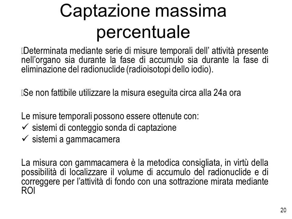 20 Captazione massima percentuale Determinata mediante serie di misure temporali dell attività presente nellorgano sia durante la fase di accumulo sia
