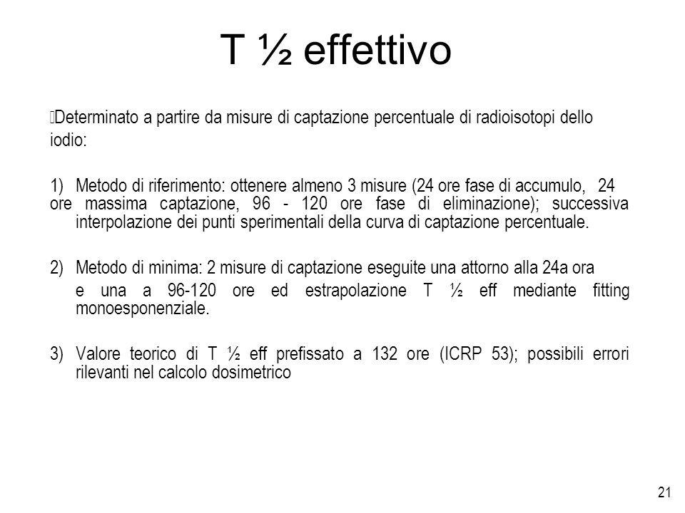 21 T ½ effettivo Determinato a partire da misure di captazione percentuale di radioisotopi dello iodio: 1)Metodo di riferimento: ottenere almeno 3 mis