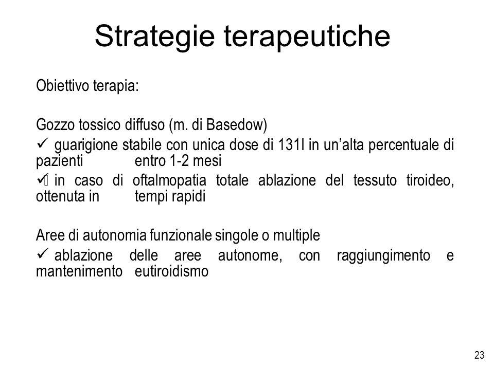 23 Strategie terapeutiche Obiettivo terapia: Gozzo tossico diffuso (m. di Basedow) guarigione stabile con unica dose di 131I in unalta percentuale di