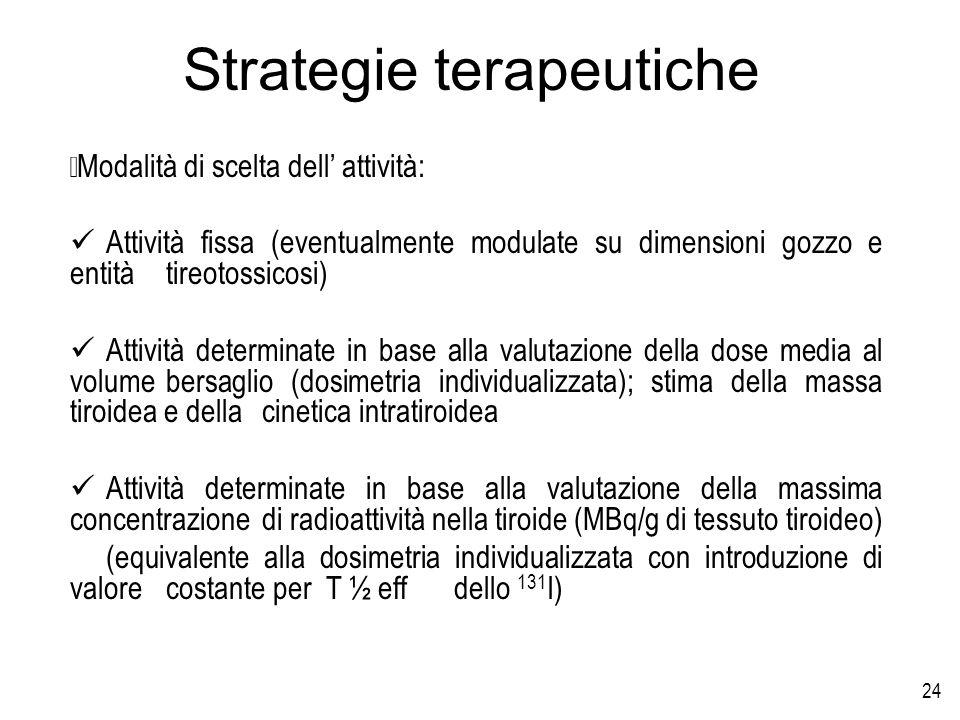 24 Strategie terapeutiche Modalità di scelta dell attività: Attività fissa (eventualmente modulate su dimensioni gozzo e entità tireotossicosi) Attivi