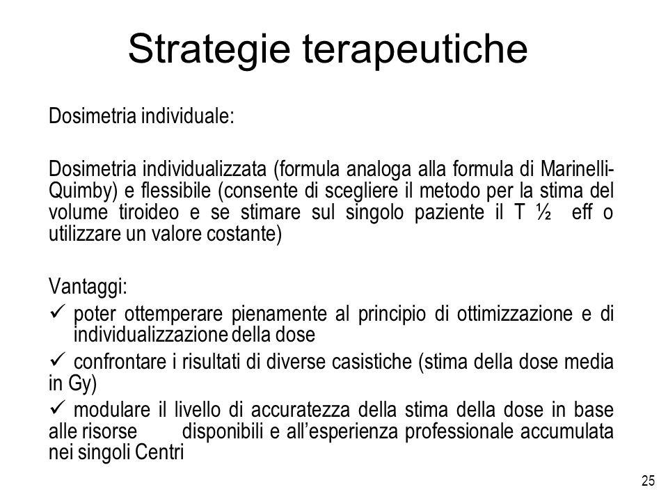 25 Strategie terapeutiche Dosimetria individuale: Dosimetria individualizzata (formula analoga alla formula di Marinelli- Quimby) e flessibile (consen