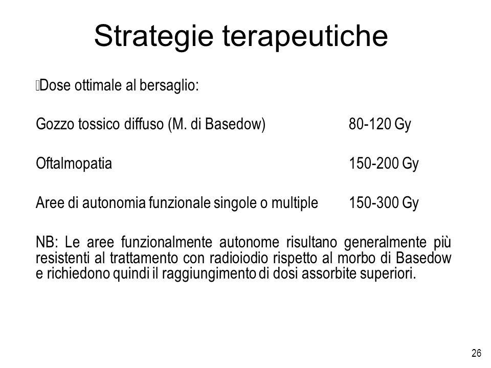26 Strategie terapeutiche Dose ottimale al bersaglio: Gozzo tossico diffuso (M. di Basedow)80-120 Gy Oftalmopatia150-200 Gy Aree di autonomia funziona