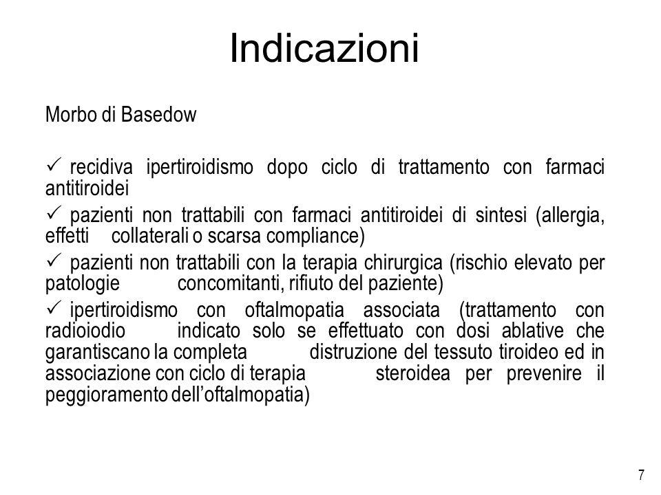 Morbo di Basedow recidiva ipertiroidismo dopo ciclo di trattamento con farmaci antitiroidei pazienti non trattabili con farmaci antitiroidei di sintes