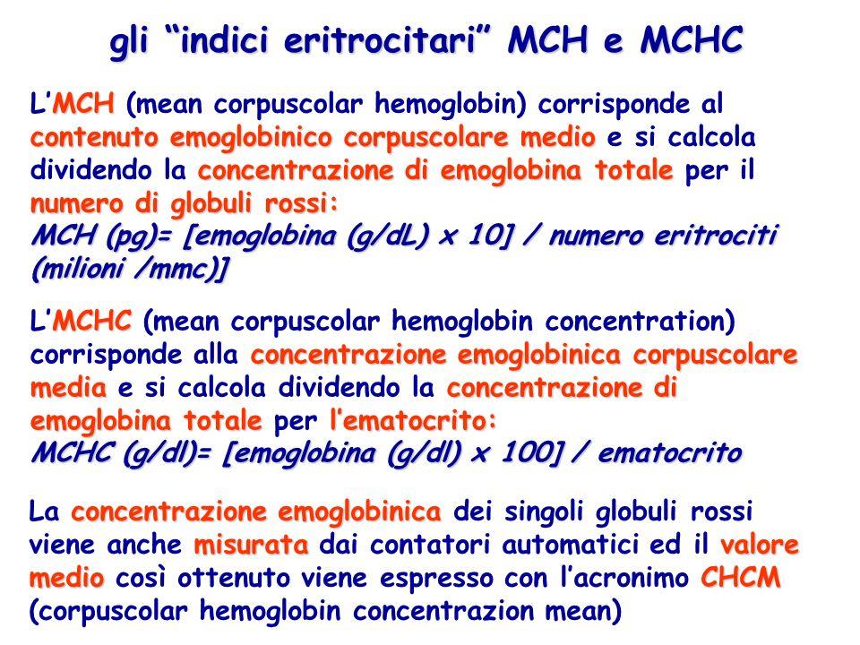 MCH contenuto emoglobinico corpuscolare medio concentrazione di emoglobina totale numero di globuli rossi: MCH (pg)= [emoglobina (g/dL) x 10] / numero eritrociti (milioni /mmc)] LMCH (mean corpuscolar hemoglobin) corrisponde al contenuto emoglobinico corpuscolare medio e si calcola dividendo la concentrazione di emoglobina totale per il numero di globuli rossi: MCH (pg)= [emoglobina (g/dL) x 10] / numero eritrociti (milioni /mmc)] MCHC concentrazione emoglobinica corpuscolare mediaconcentrazione di emoglobina totalelematocrito: LMCHC (mean corpuscolar hemoglobin concentration) corrisponde alla concentrazione emoglobinica corpuscolare media e si calcola dividendo la concentrazione di emoglobina totale per lematocrito: MCHC (g/dl)= [emoglobina (g/dl) x 100] / ematocrito gli indici eritrocitari MCH e MCHC concentrazione emoglobinica misuratavalore medio CHCM La concentrazione emoglobinica dei singoli globuli rossi viene anche misurata dai contatori automatici ed il valore medio così ottenuto viene espresso con lacronimo CHCM (corpuscolar hemoglobin concentrazion mean)