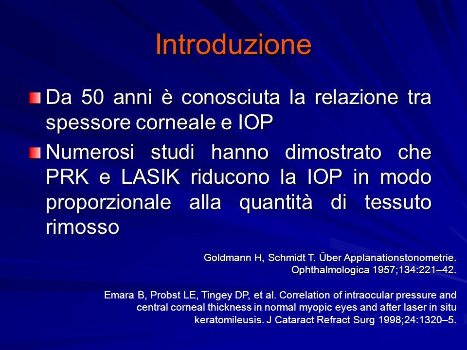 Introduzione Da 50 anni è conosciuta la relazione tra spessore corneale e IOP Numerosi studi hanno dimostrato che PRK e LASIK riducono la IOP in modo proporzionale alla quantità di tessuto rimosso Goldmann H, Schmidt T.