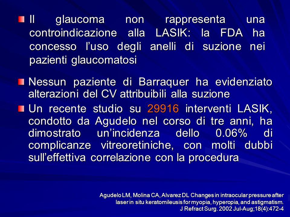 Nessun paziente di Barraquer ha evidenziato alterazioni del CV attribuibili alla suzione Un recente studio su 29916 interventi LASIK, condotto da Agudelo nel corso di tre anni, ha dimostrato unincidenza dello 0.06% di complicanze vitreoretiniche, con molti dubbi sulleffettiva correlazione con la procedura Il glaucoma non rappresenta una controindicazione alla LASIK: la FDA ha concesso luso degli anelli di suzione nei pazienti glaucomatosi Agudelo LM, Molina CA, Alvarez DLChanges in intraocular pressure after laser in situ keratomileusis for myopia, hyperopia, and astigmatism.