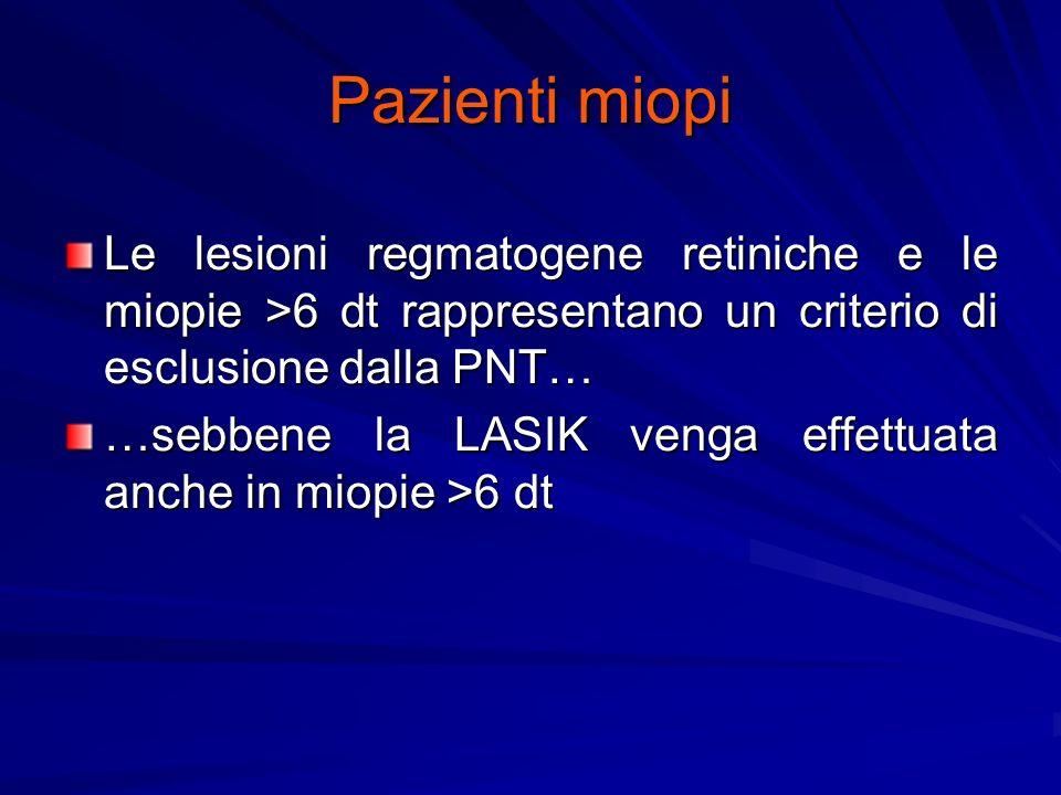 Pazienti miopi Le lesioni regmatogene retiniche e le miopie >6 dt rappresentano un criterio di esclusione dalla PNT… …sebbene la LASIK venga effettuata anche in miopie >6 dt