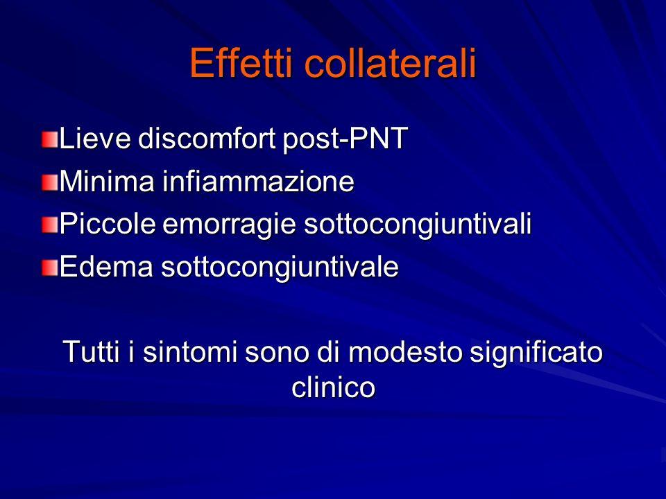 Effetti collaterali Lieve discomfort post-PNT Minima infiammazione Piccole emorragie sottocongiuntivali Edema sottocongiuntivale Tutti i sintomi sono di modesto significato clinico