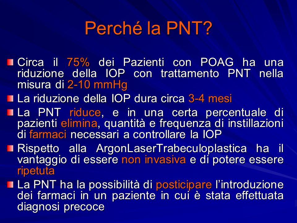 Perché la PNT? Circa il 75% dei Pazienti con POAG ha una riduzione della IOP con trattamento PNT nella misura di 2-10 mmHg La riduzione della IOP dura