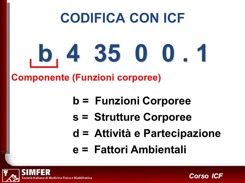 12 Corso ICF b 4 35 0 0. 1 Componente (Funzioni corporee) b = Funzioni Corporee s = Strutture Corporee d = Attività e Partecipazione e = Fattori Ambie