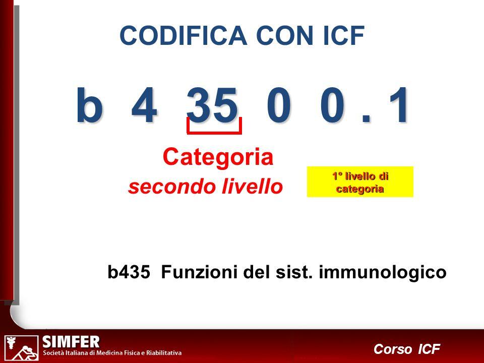 14 Corso ICF CODIFICA CON ICF b 4 35 0 0. 1 Categoria secondo livello b435 Funzioni del sist. immunologico 1° livello di categoria