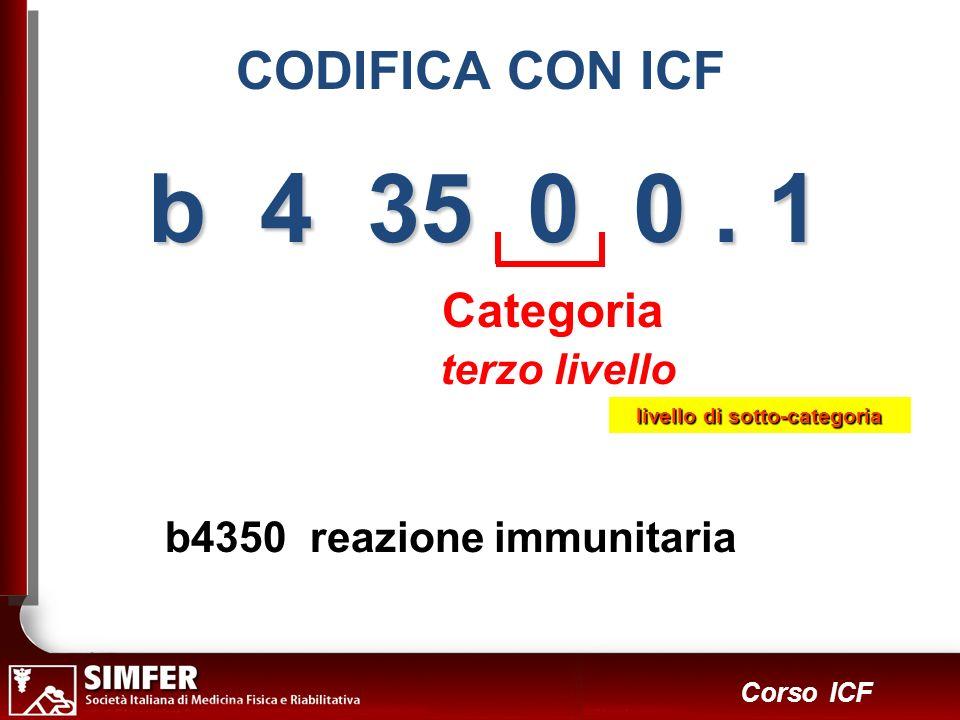 15 Corso ICF CODIFICA CON ICF b 4 35 0 0. 1 Categoria terzo livello b4350 reazione immunitaria livello di sotto-categoria
