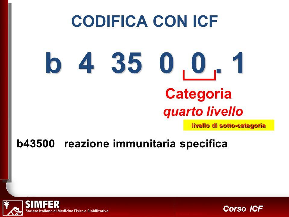 16 Corso ICF CODIFICA CON ICF b 4 35 0 0. 1 Categoria quarto livello b43500 reazione immunitaria specifica livello di sotto-categoria