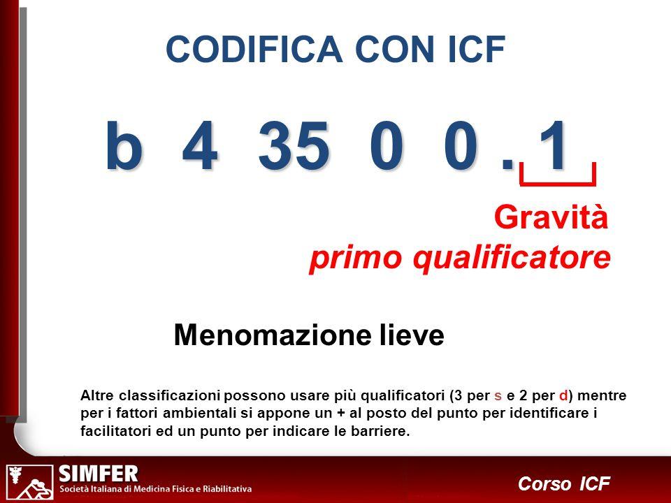 17 Corso ICF CODIFICA CON ICF b 4 35 0 0. 1 Gravità primo qualificatore Menomazione lieve Altre classificazioni possono usare più qualificatori (3 per