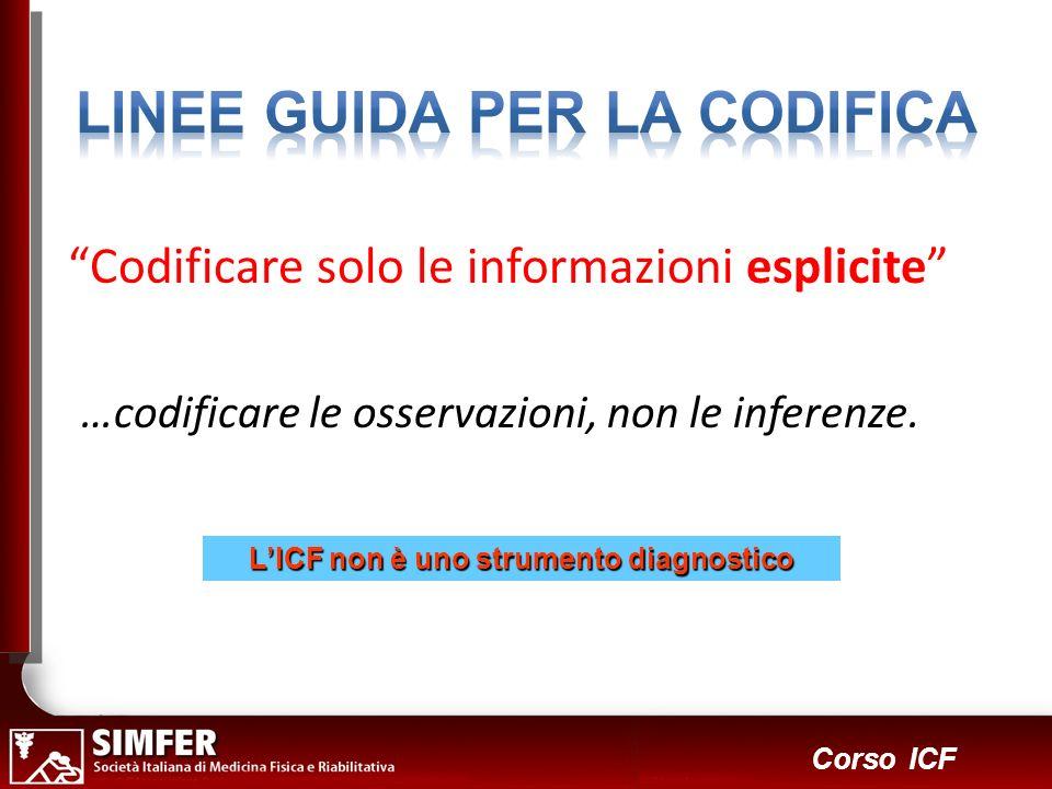 20 Corso ICF Codificare solo le informazioni esplicite …codificare le osservazioni, non le inferenze. LICF non è uno strumento diagnostico