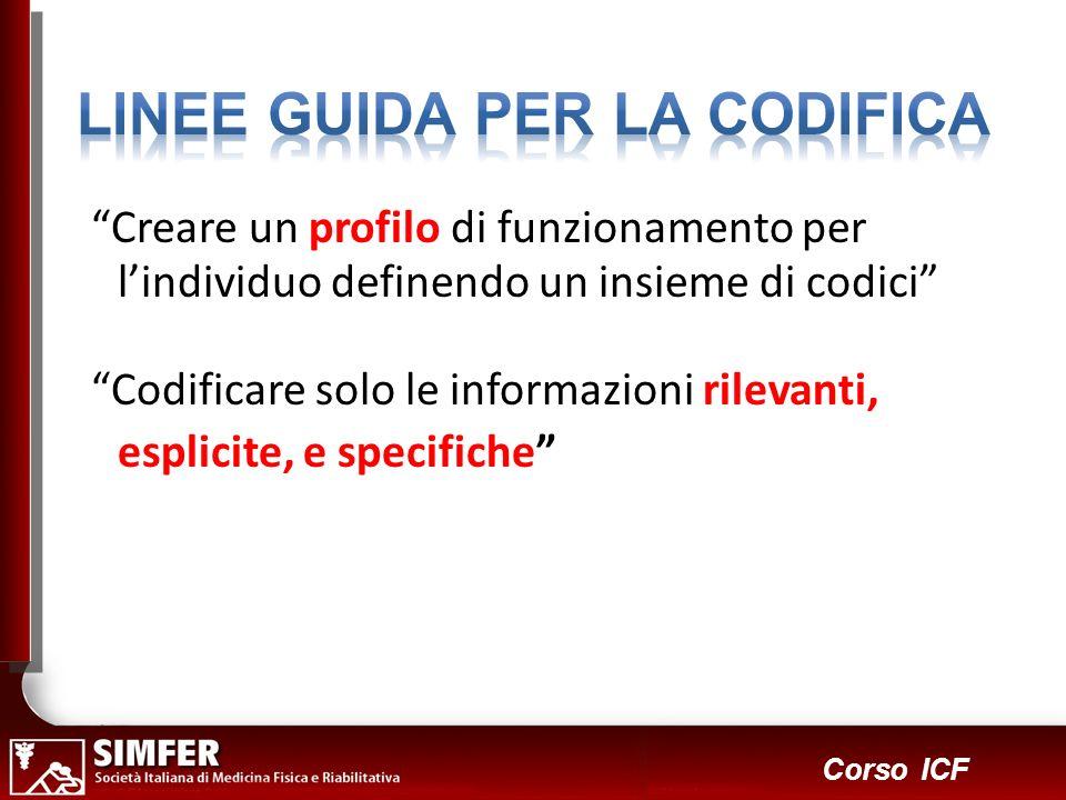 23 Corso ICF Creare un profilo di funzionamento per lindividuo definendo un insieme di codici Codificare solo le informazioni rilevanti, esplicite, e