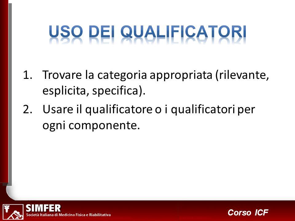 24 Corso ICF 1.Trovare la categoria appropriata (rilevante, esplicita, specifica). 2.Usare il qualificatore o i qualificatori per ogni componente.