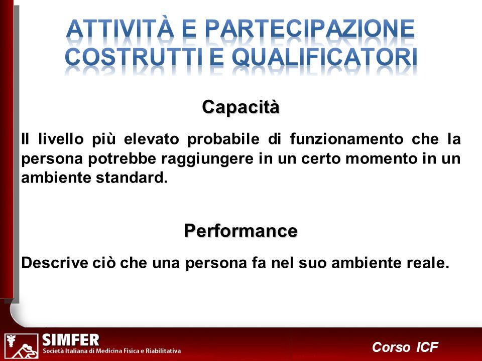 29 Corso ICF Capacità Il livello più elevato probabile di funzionamento che la persona potrebbe raggiungere in un certo momento in un ambiente standar