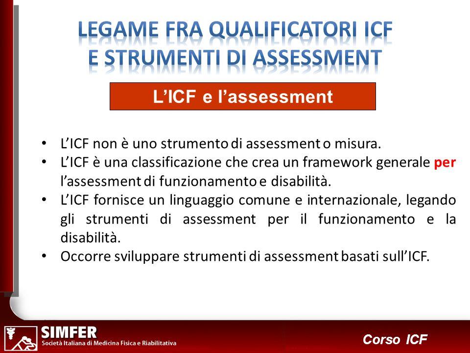 32 Corso ICF LICF non è uno strumento di assessment o misura. LICF è una classificazione che crea un framework generale per lassessment di funzionamen