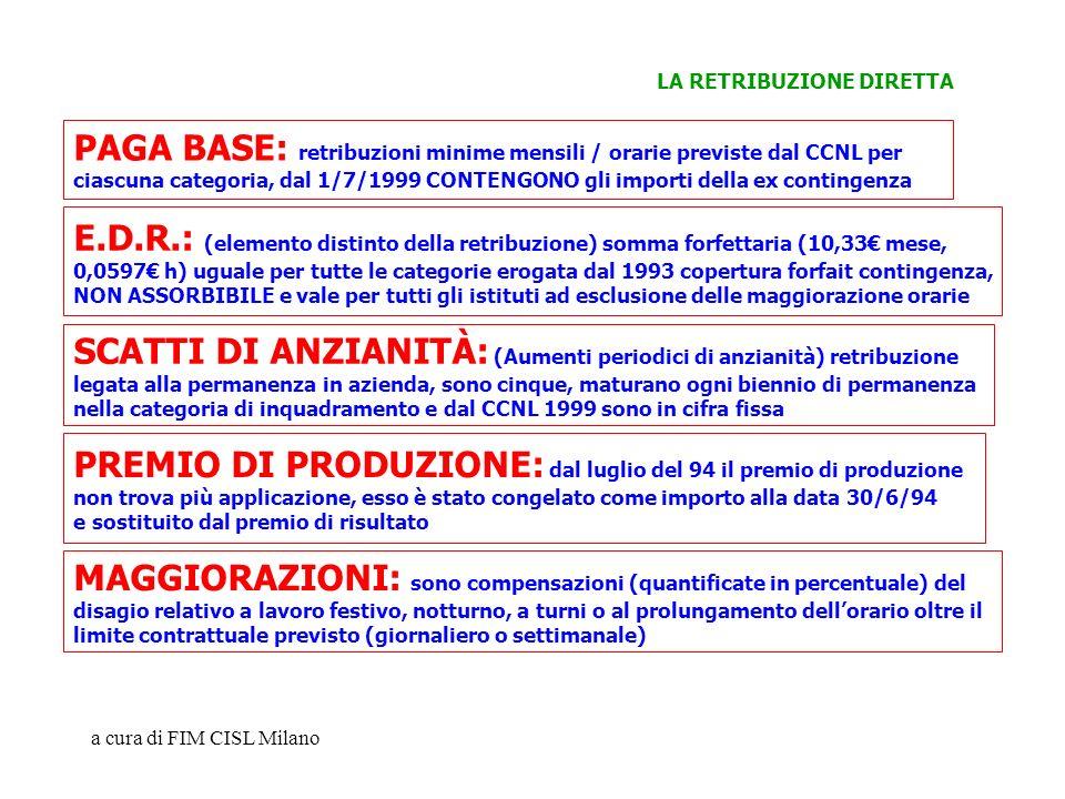 a cura di FIM CISL Milano SCATTI DI ANZIANITÀ: (Aumenti periodici di anzianità) retribuzione legata alla permanenza in azienda, sono cinque, maturano