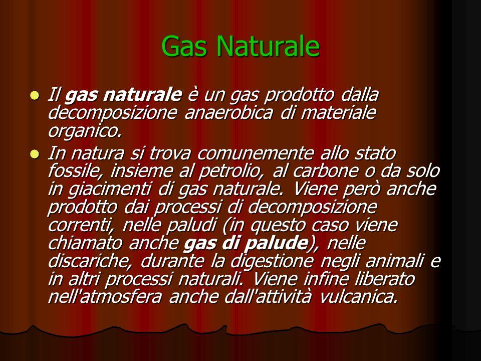 Gas Naturale Il gas naturale è un gas prodotto dalla decomposizione anaerobica di materiale organico. Il gas naturale è un gas prodotto dalla decompos
