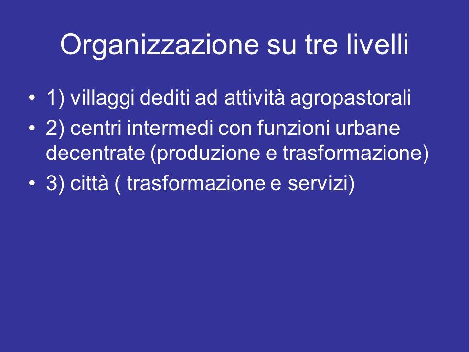 Organizzazione su tre livelli 1) villaggi dediti ad attività agropastorali 2) centri intermedi con funzioni urbane decentrate (produzione e trasformazione) 3) città ( trasformazione e servizi)