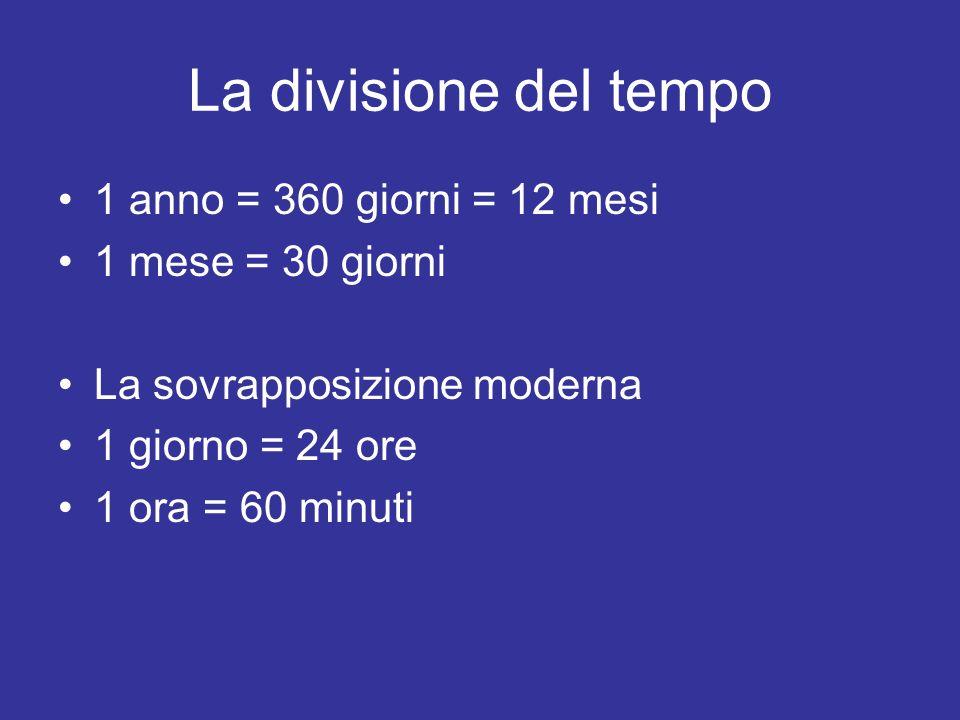 La divisione del tempo 1 anno = 360 giorni = 12 mesi 1 mese = 30 giorni La sovrapposizione moderna 1 giorno = 24 ore 1 ora = 60 minuti