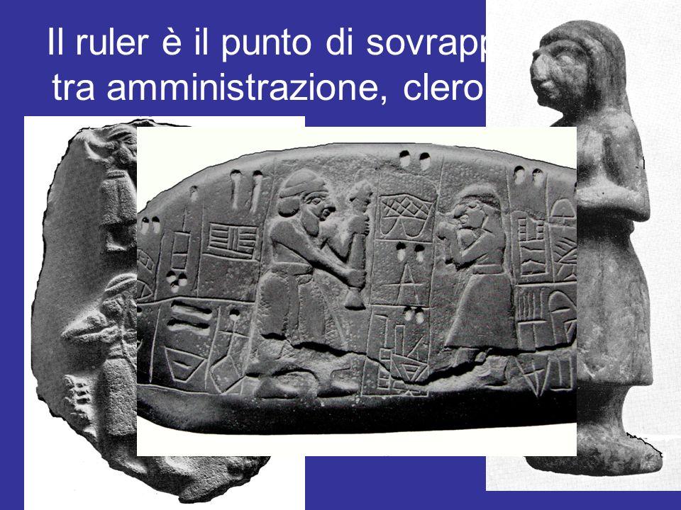Il ruler è il punto di sovrapposizione tra amministrazione, clero e milizia