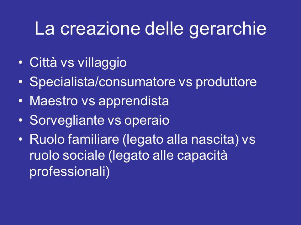 La creazione delle gerarchie Città vs villaggio Specialista/consumatore vs produttore Maestro vs apprendista Sorvegliante vs operaio Ruolo familiare (legato alla nascita) vs ruolo sociale (legato alle capacità professionali)