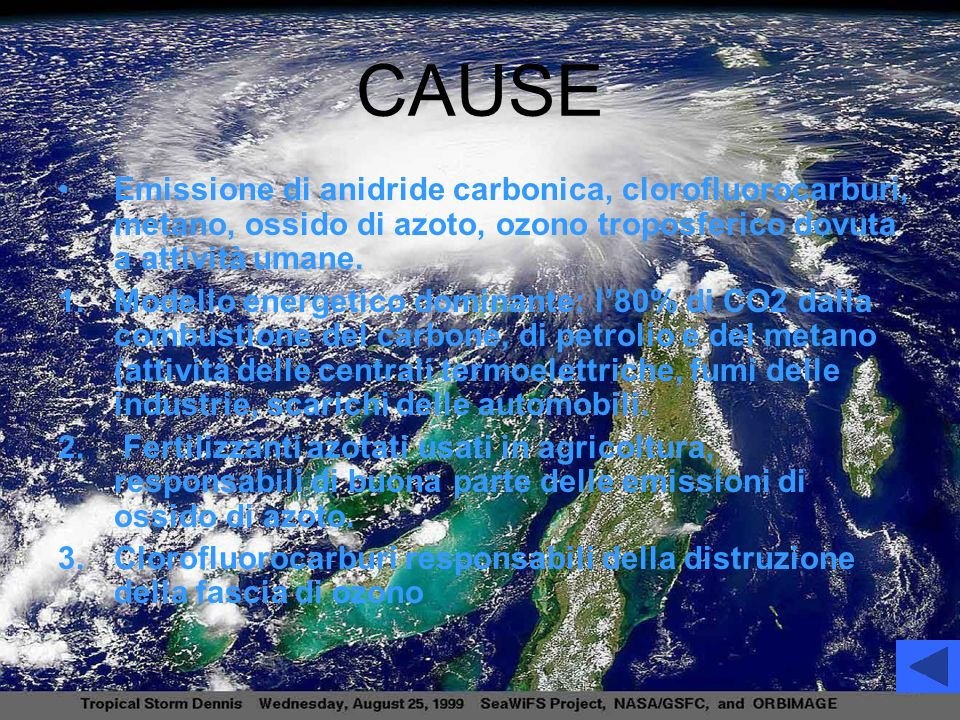 CAUSE Emissione di anidride carbonica, clorofluorocarburi, metano, ossido di azoto, ozono troposferico dovuta a attività umane. 1.Modello energetico d