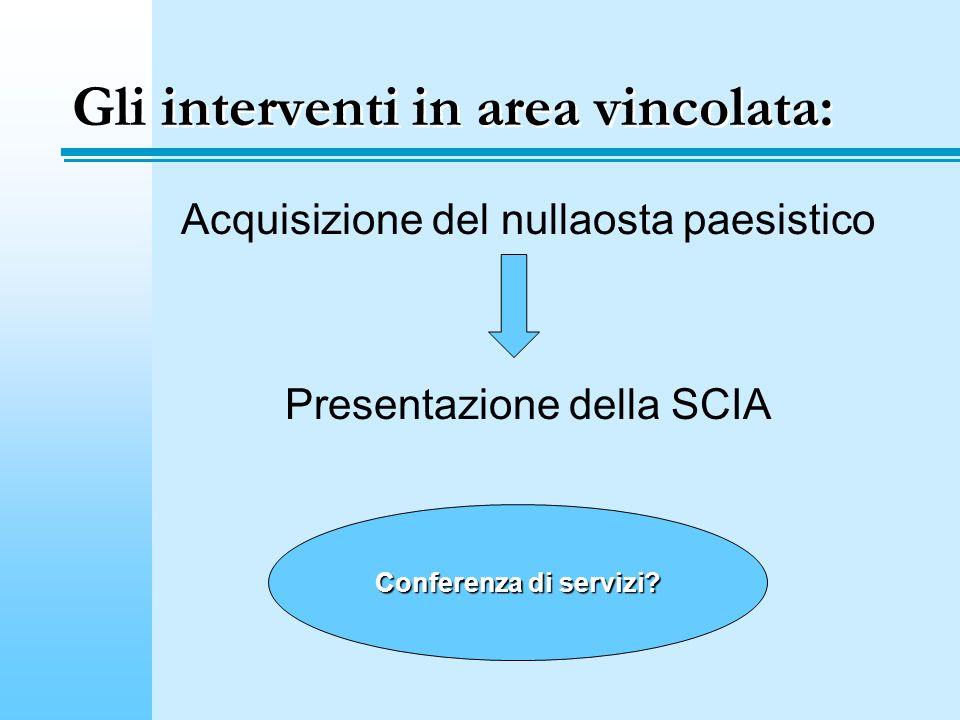 Gli interventi in area vincolata: Acquisizione del nullaosta paesistico Presentazione della SCIA Conferenza di servizi?