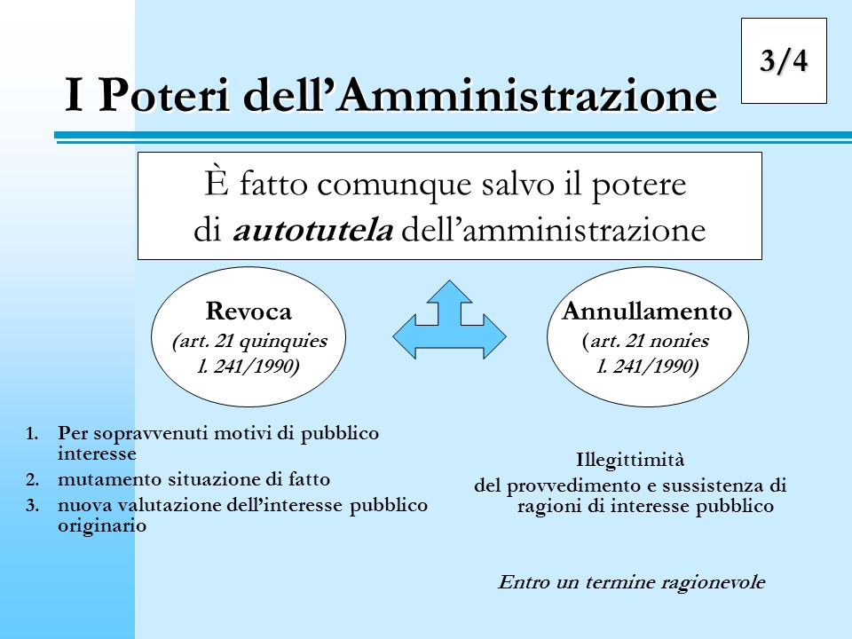 I Poteri dellAmministrazione 1. Per sopravvenuti motivi di pubblico interesse 2. mutamento situazione di fatto 3. nuova valutazione dellinteresse pubb