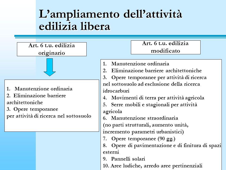 Lampliamento dellattività edilizia libera 1. Manutenzione ordinaria 2. Eliminazione barriere architettoniche 3. Opere temporanee per attività di ricer