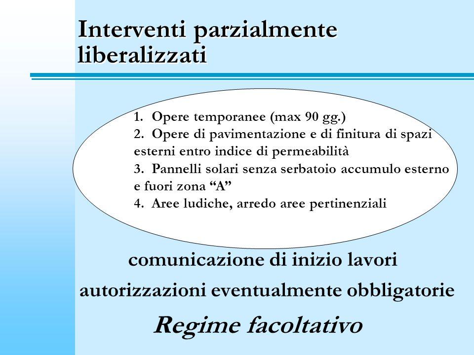 Interventi parzialmente liberalizzati comunicazione di inizio lavori autorizzazioni eventualmente obbligatorie Regime facoltativo 1.Opere temporanee (
