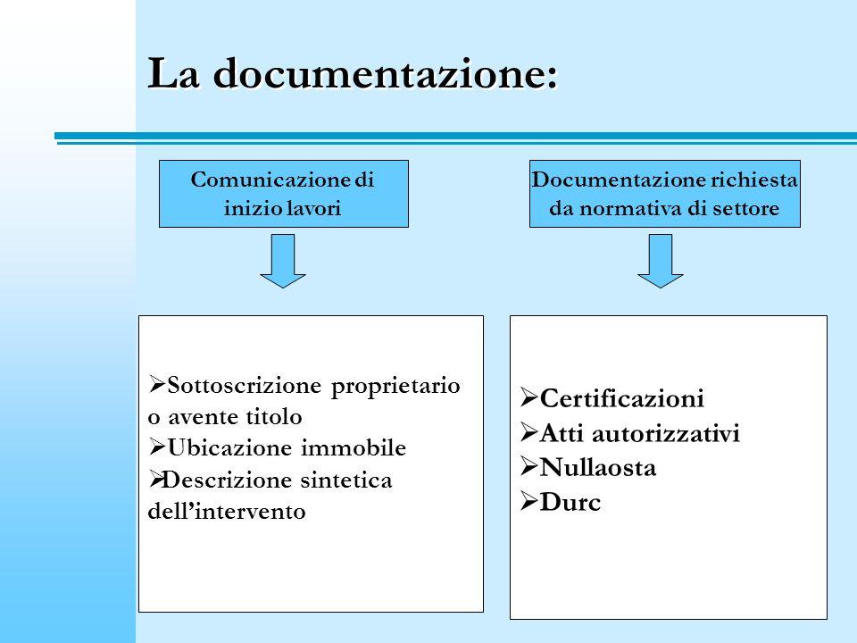 La documentazione: Comunicazione di inizio lavori Documentazione richiesta da normativa di settore Sottoscrizione proprietario o avente titolo Ubicazi