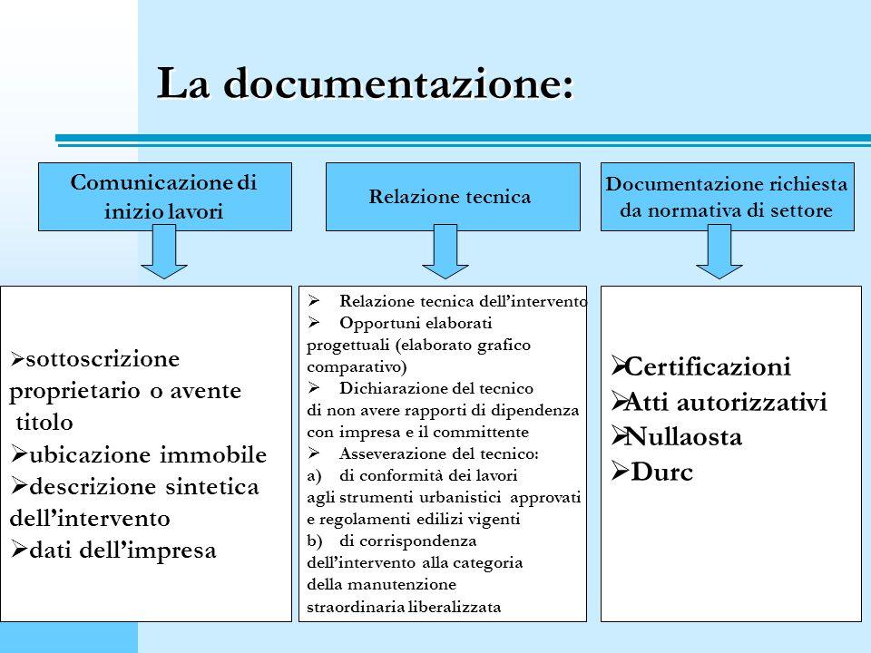 La documentazione: Comunicazione di inizio lavori Relazione tecnica Documentazione richiesta da normativa di settore sottoscrizione proprietario o ave