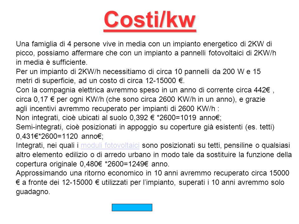 Costi/kw Una famiglia di 4 persone vive in media con un impianto energetico di 2KW di picco, possiamo affermare che con un impianto a pannelli fotovol