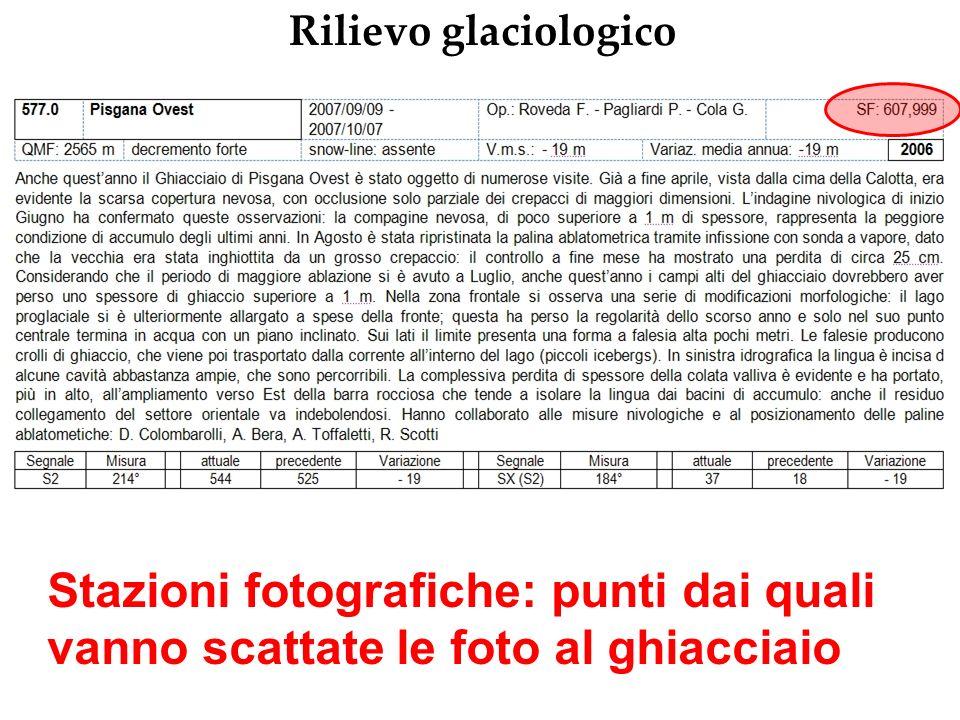Rilievo glaciologico Stazioni fotografiche: punti dai quali vanno scattate le foto al ghiacciaio