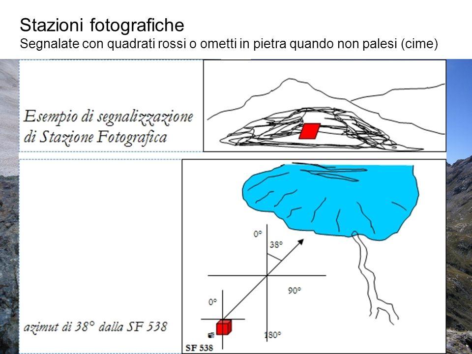 Stazioni fotografiche Segnalate con quadrati rossi o ometti in pietra quando non palesi (cime)