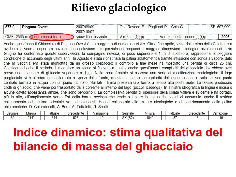 Rilievo glaciologico Indice dinamico: stima qualitativa del bilancio di massa del ghiacciaio