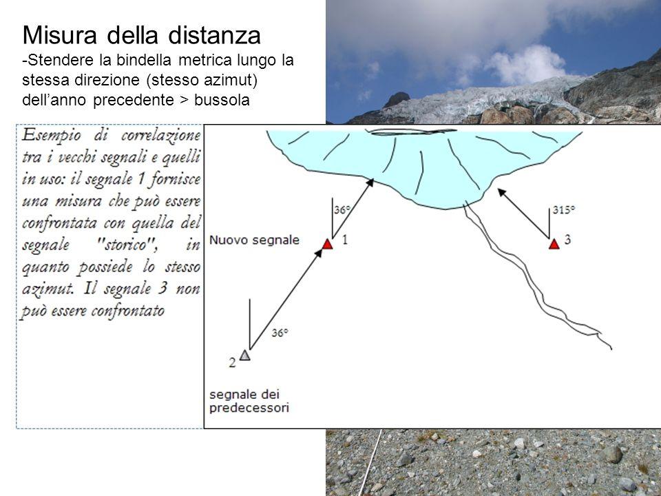 Misura della distanza -Stendere la bindella metrica lungo la stessa direzione (stesso azimut) dellanno precedente > bussola
