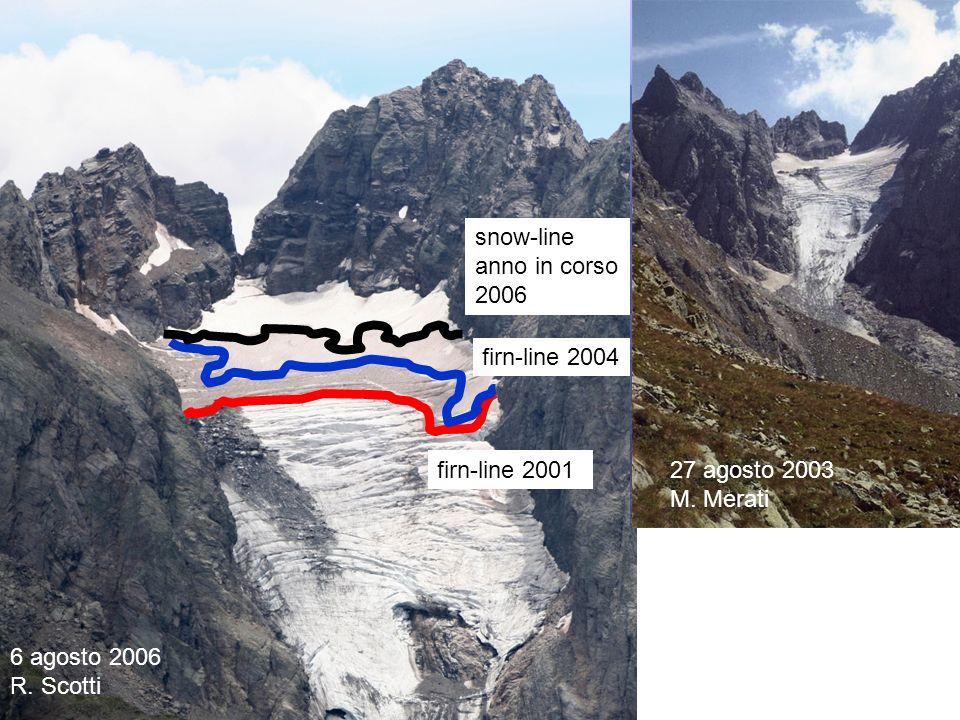 28 agosto 2007 P. Pagliardi firn-line 2001 firn-line 2004 snow-line anno in corso 2006 6 agosto 2006 R. Scotti 27 agosto 2003 M. Merati