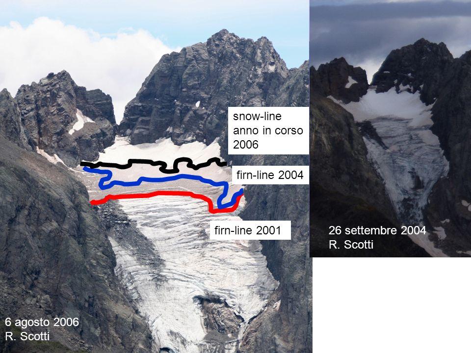 28 agosto 2007 P. Pagliardi firn-line 2001 firn-line 2004 snow-line anno in corso 2006 6 agosto 2006 R. Scotti 26 settembre 2004 R. Scotti