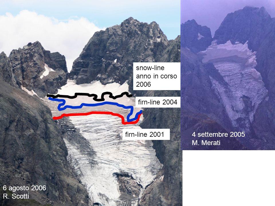 28 agosto 2007 P. Pagliardi firn-line 2001 firn-line 2004 snow-line anno in corso 2006 6 agosto 2006 R. Scotti 4 settembre 2005 M. Merati